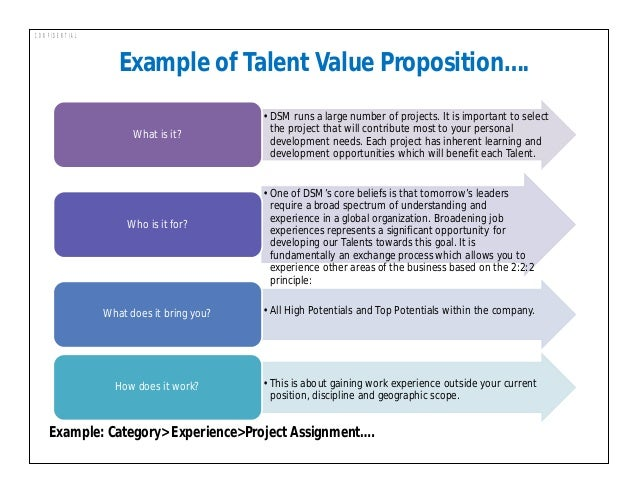 talent management and development strategy pdf