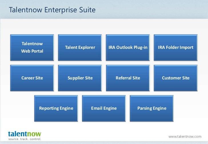 Talentnow Recruitment Management Software Applicant