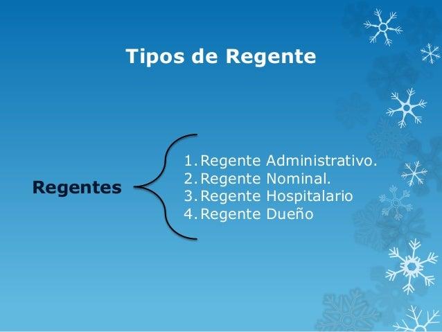 Tipos de Regente Regentes 1.Regente Administrativo. 2.Regente Nominal. 3.Regente Hospitalario 4.Regente Dueño