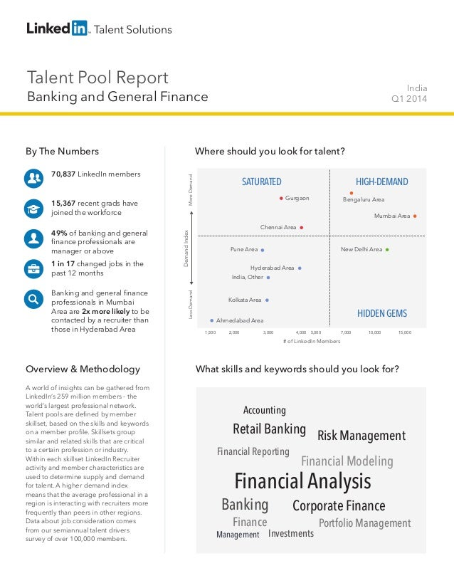 Talent Pool Report Banking and General Finance India Q1 2014 By The Numbers 70,837 LinkedIn members 15,367 recent grads ha...