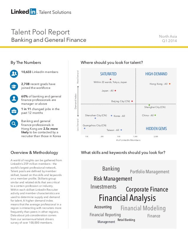 Talent Pool Report Banking and General Finance North Asia Q1 2014 By The Numbers 10,633 LinkedIn members 2,708 recent grad...