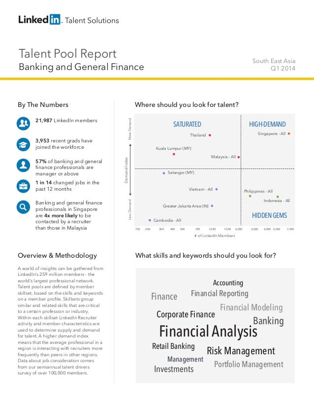 Talent Pool Report Banking and General Finance South East Asia Q1 2014 By The Numbers 21,987 LinkedIn members 3,953 recent...