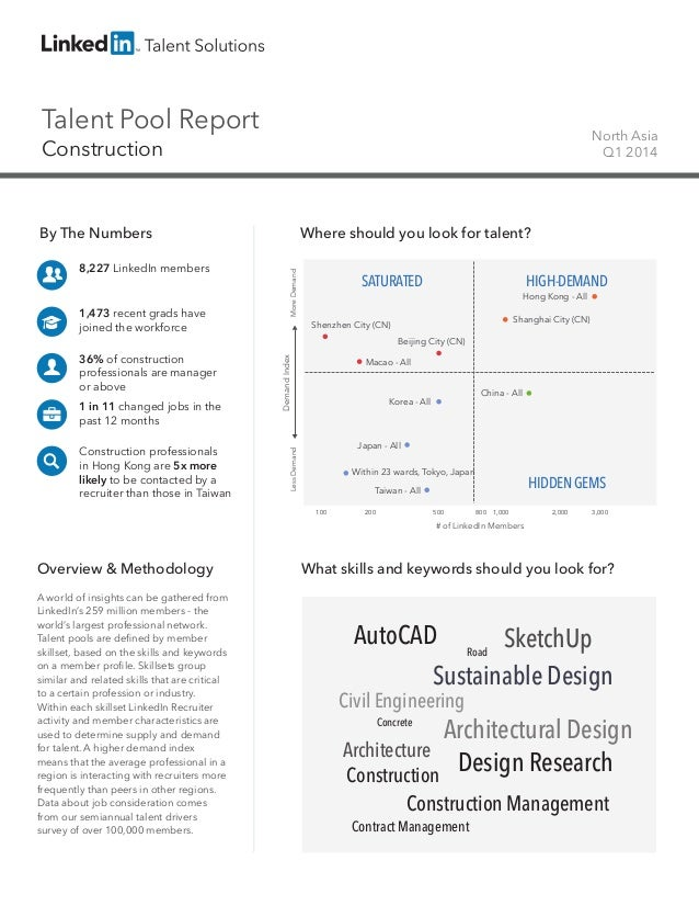 Talent Pool Report Construction North Asia Q1 2014 By The Numbers 8,227 LinkedIn members 1,473 recent grads have joined th...