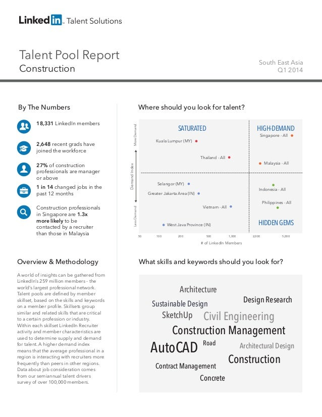 Talent Pool Report Construction South East Asia Q1 2014 By The Numbers 18,331 LinkedIn members 2,648 recent grads have joi...