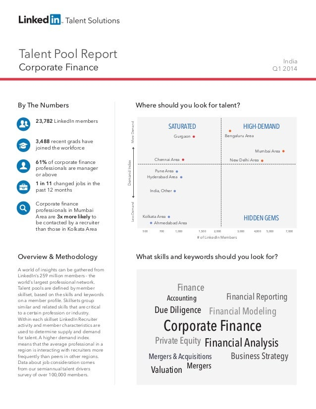 Talent Pool Report Corporate Finance India Q1 2014 By The Numbers 23,782 LinkedIn members 3,488 recent grads have joined t...