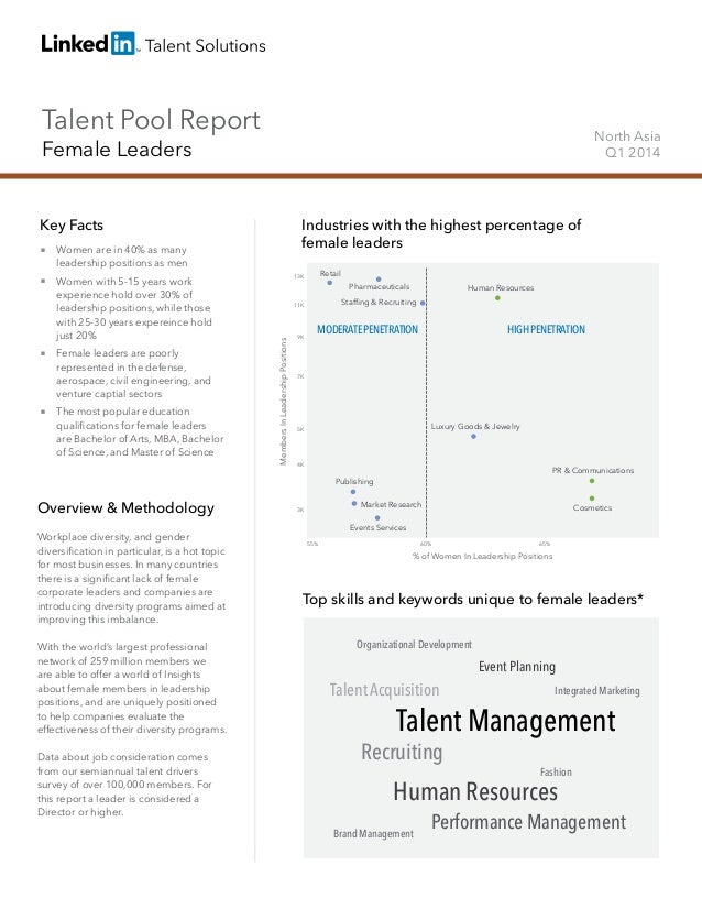 Talent Pool Report Female Leaders North Asia Q1 2014 Key Facts Overview & Methodology Workplace diversity, and gender dive...