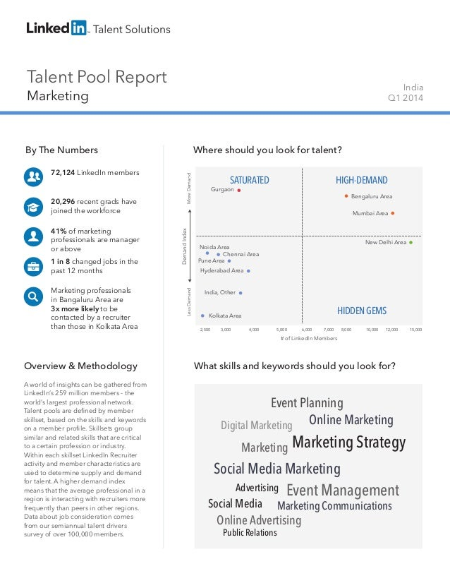 Talent Pool Report Marketing India Q1 2014 By The Numbers 72,124 LinkedIn members 20,296 recent grads have joined the work...