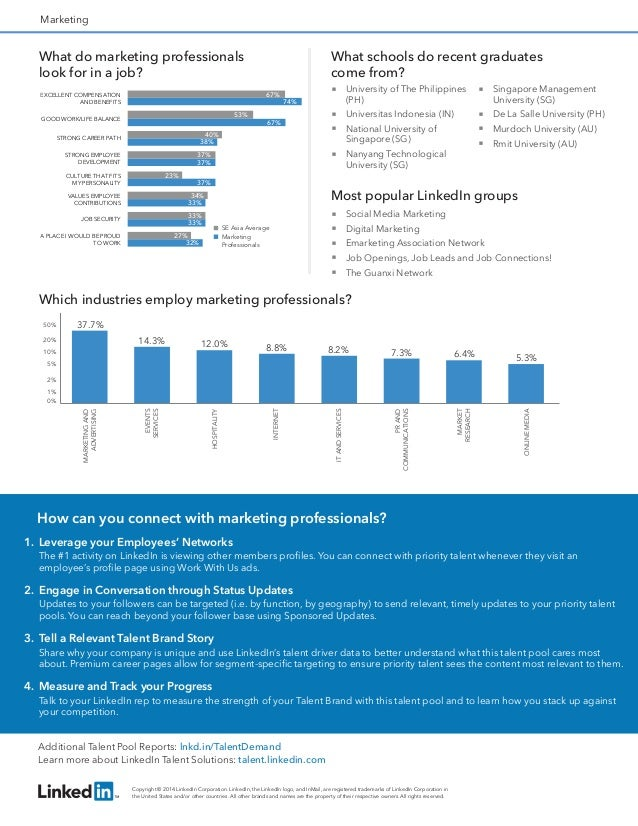 33% 33% 33% 38% 67% 74% 34% 23% 37% 37% 37% 40% 53% 67% A PLACE I WOULD BE PROUD TO WORK JOB SECURITY EXCELLENT COMPENSATI...