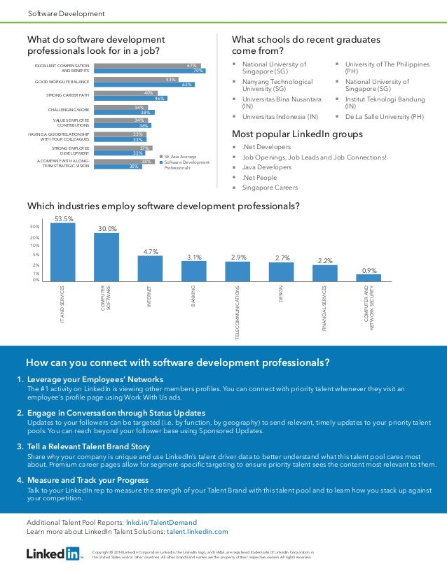 South East Asia Software Developer | Talent Pool Reports Slide 2