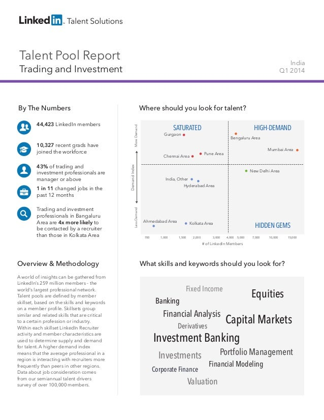 Talent Pool Report Trading and Investment India Q1 2014 By The Numbers 44,423 LinkedIn members 10,327 recent grads have jo...