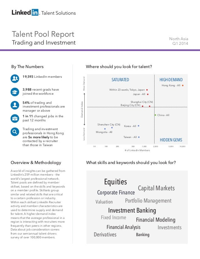 Talent Pool Report Trading and Investment North Asia Q1 2014 By The Numbers 19,593 LinkedIn members 3,988 recent grads hav...