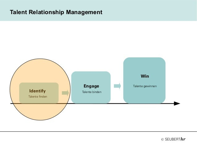 talent relationship management audi
