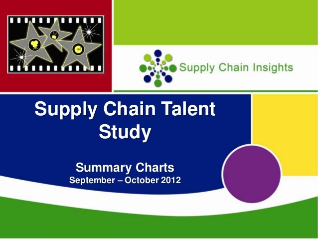 Supply Chain Talent Sep-Oct 2012 Sumary Charts