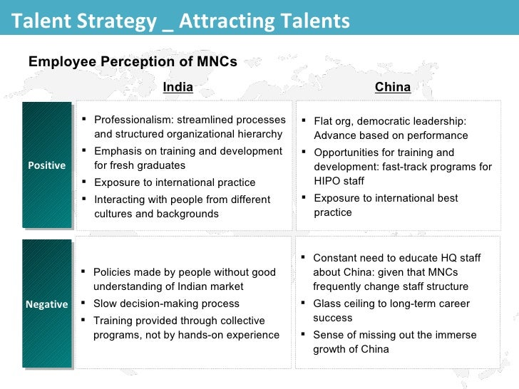 mncs strategy Strategic planning system for multinational companies 87 (d) marketing of new product  also michael z brooke and h lee remmers, the strategy of multinational .