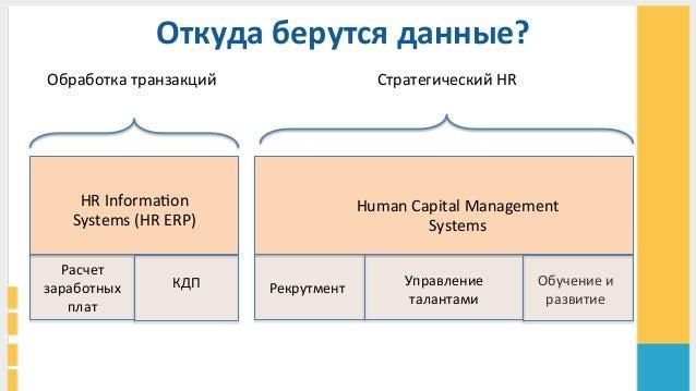 HR  Informason     Systems  (HR  ERP)     Обработка  транзакций     Откуда  берутся  д...