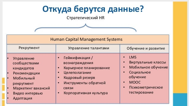 Откуда  берутся  данные?     Стратегический  HR     Human  Capital  Management  Systems  ...