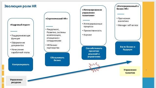 7  Управление   талантом   Управление   ресурсом   Эволюция  роли  HR   «Кадровый  отдел»   •Поддерж...