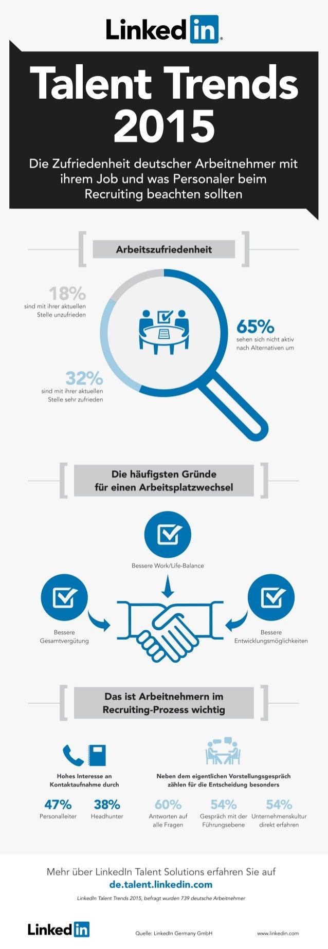 Linked   Talent Trends 201 5  Die Zufriedenheit deutscher Arbeitnehmer mit ihrem Job und was Personaler beim Recruiting be...