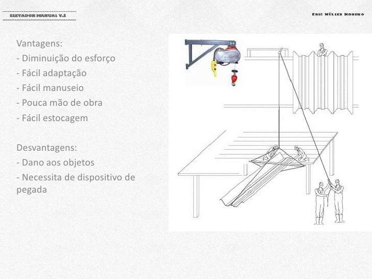 Projeto Elevador Manual