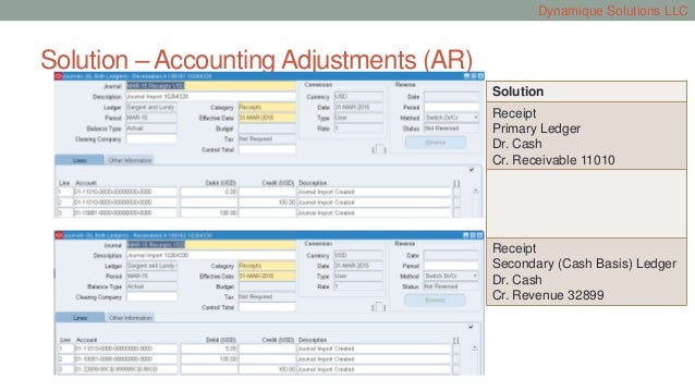 Secondary Ledger implementation in Oracle R12 – Receipt Ledger