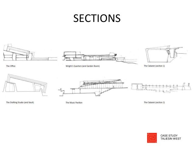 SECTIONS CASE STUDY TALIESIN WEST