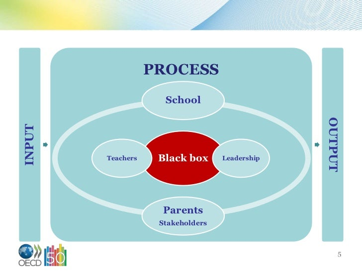 teaching and learning international survey pdf