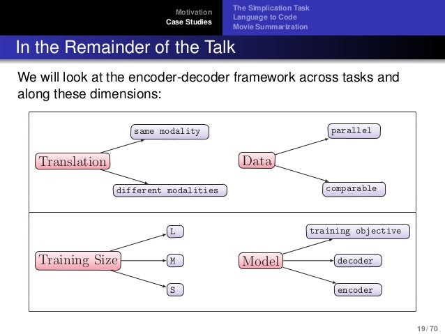 Mirella Lapata - 2017 - Invited Keynote: Translating from Multiple Modalities to Text and Back Slide 24