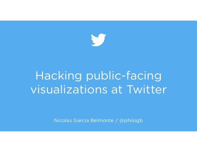 Hacking public-facing  visualizations at Twitter  Nicolas Garcia Belmonte / @philogb