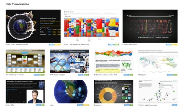 Hacking public-facing data visualizations at Twitter Slide 2