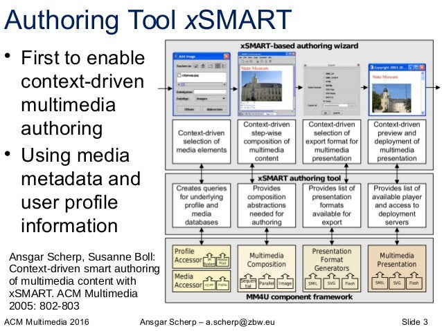 About Multimedia Presentation Generation and Multimedia Metadata: From Synthesis to Analysis, and Back? Slide 3