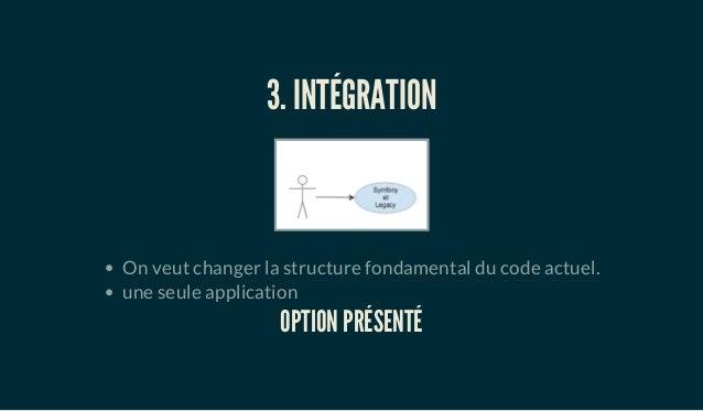 3. INTÉGRATION On veut changer la structure fondamental du code actuel. une seule application OPTION PRÉSENTÉ