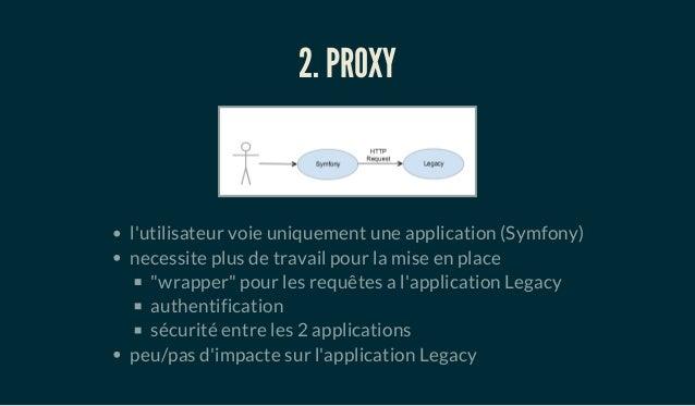 """2. PROXY l'utilisateur voie uniquement une application (Symfony) necessite plus de travail pour la mise en place """"wrapper""""..."""
