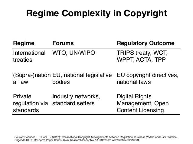 Regime Complexity in CopyrightRegime                        Forums                                              Regulatory...