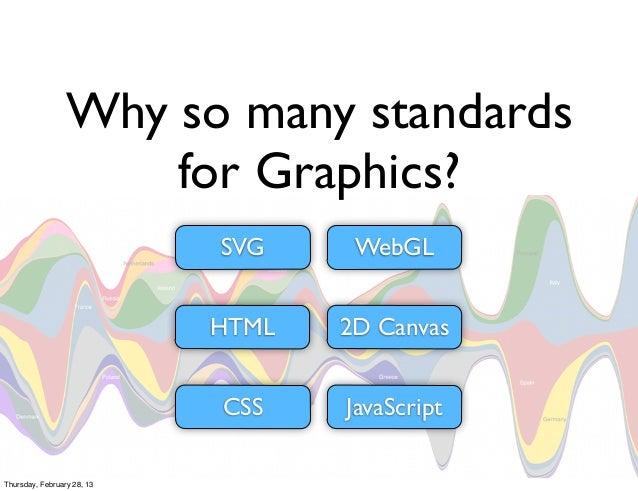 Exploring Web standards for data visualization Slide 3