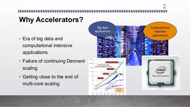 Scalability and Efficiency in Accelerator Sharing on FPGA Devices