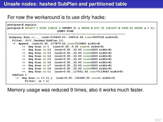 PostgreSQL and RAM usage