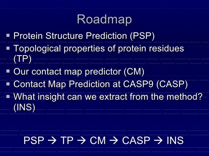 Data Mining Protein Structures' Topological Properties  to Enhance Contact Map Predictions Slide 3