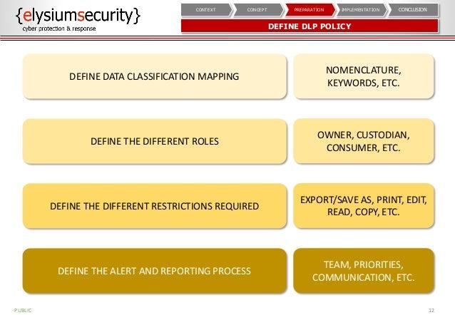 DEFINE DLP POLICY 12 CONCLUSIONIMPLEMENTATIONPREPARATIONCONCEPTCONTEXT DEFINE DATA CLASSIFICATION MAPPING NOMENCLATURE, KE...