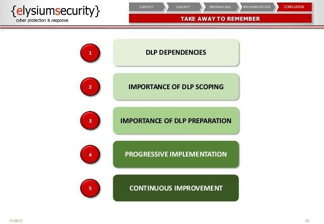 TAKE AWAY TO REMEMBER 20PUBLIC CONCLUSIONIMPLEMENTATIONPREPARATIONCONCEPTCONTEXT DLP DEPENDENCIES1 IMPORTANCE OF DLP SCOPI...
