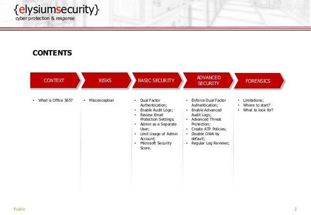 OFFICE 365 SECURITY Slide 2