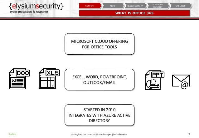 OFFICE 365 SECURITY Slide 3