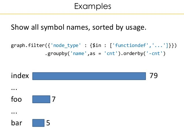Examples Show all symbol names, sorted by usage. graph.filter({'node_type' : {$in : ['functiondef','...']}}) .groupby('nam...