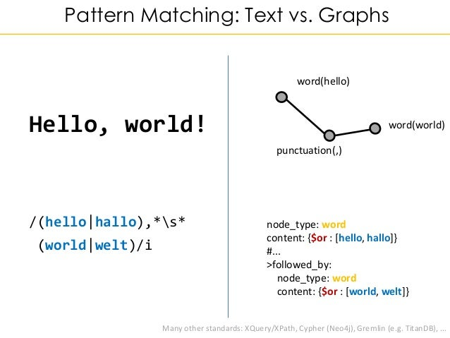 Pattern Matching: Text vs. Graphs Many other standards: XQuery/XPath, Cypher (Neo4j), Gremlin (e.g. TitanDB), ... node_typ...