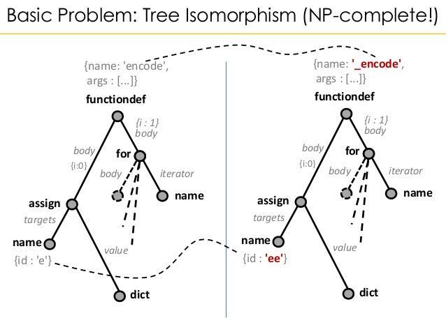 {i : 1} {id : 'e'} {name: 'encode', args : [...]} {i:0} Basic Problem: Tree Isomorphism (NP-complete!) name name assign bo...