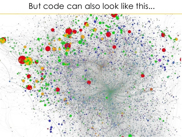 But code can also look like this...