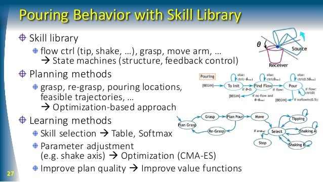 Robot Learning with Structured Knowledge And Richer Sensing