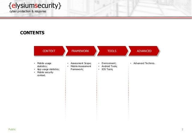 Mobile Security Assessment Slide 2
