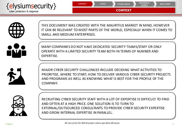 VIRTUAL CISO AND OTHER KEY CYBER ROLES Slide 3