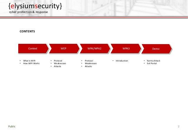 Talk2 esc2 muscl-wifi_v1_2b Slide 2