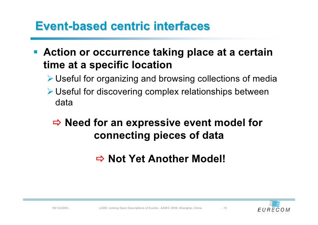 Event-based centric interfaces   Action or occurrence taking place at a certain  time at a specific location    Useful for...